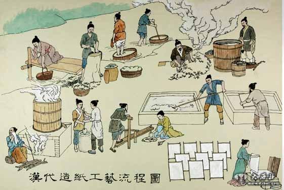 造纸术与中国书法